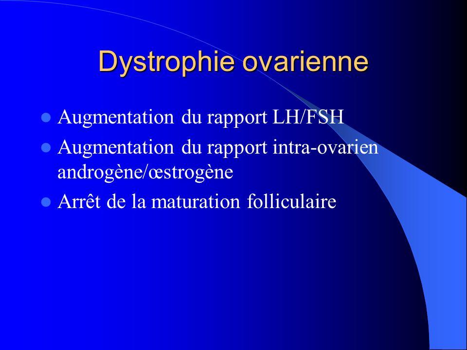 Dystrophie ovarienne Augmentation du rapport LH/FSH Augmentation du rapport intra-ovarien androgène/œstrogène Arrêt de la maturation folliculaire