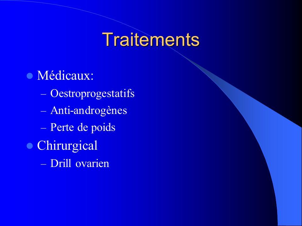 Traitements Médicaux: – Oestroprogestatifs – Anti-androgènes – Perte de poids Chirurgical – Drill ovarien