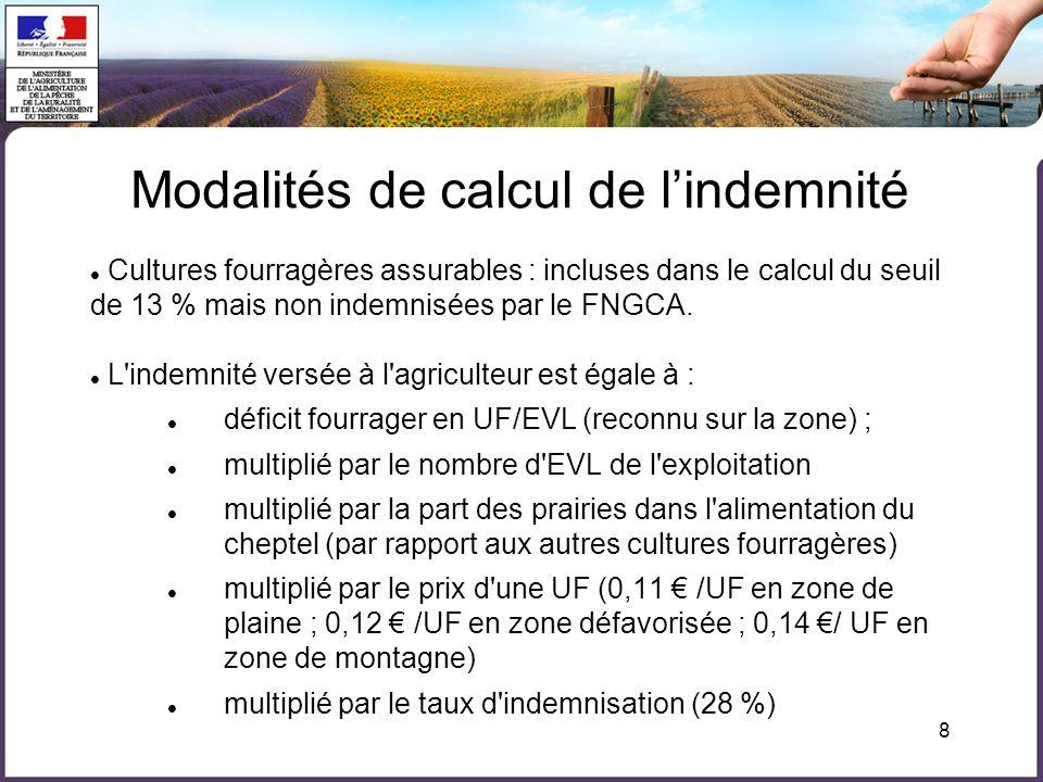 8 Cultures fourragères assurables : incluses dans le calcul du seuil de 13 % mais non indemnisées par le FNGCA. L'indemnité versée à l'agriculteur est