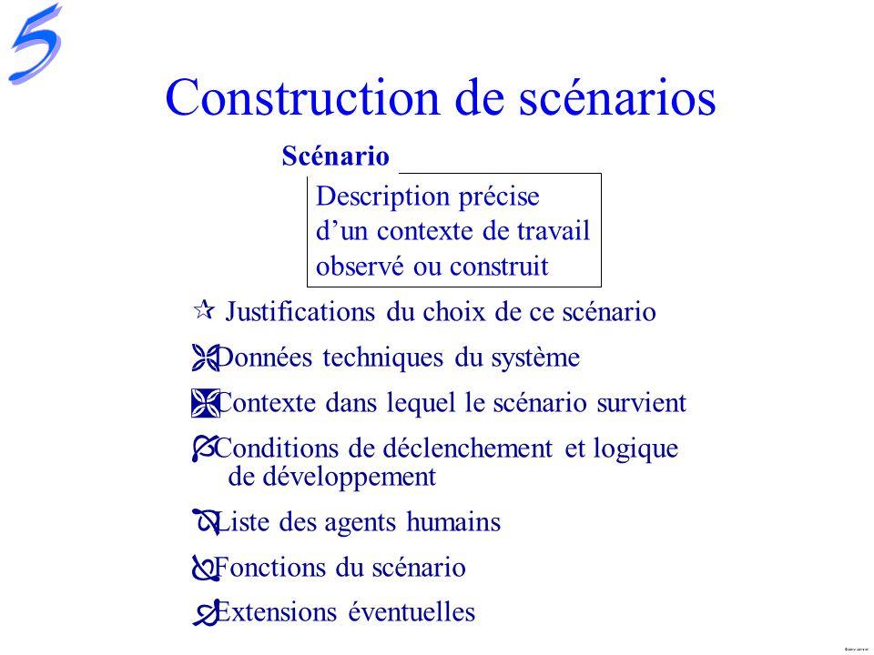 Marc Mersiol Construction de scénarios Description précise dun contexte de travail observé ou construit Scénario ¶ Justifications du choix de ce scéna