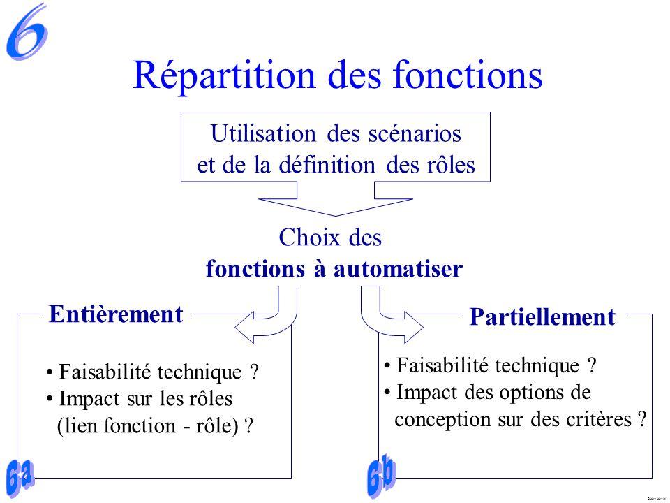 Marc Mersiol Répartition des fonctions Utilisation des scénarios et de la définition des rôles Faisabilité technique ? Impact sur les rôles (lien fonc