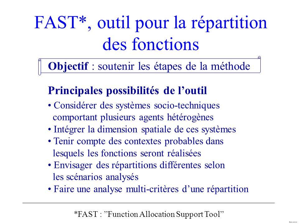 Marc Mersiol FAST*, outil pour la répartition des fonctions *FAST : Function Allocation Support Tool Considérer des systèmes socio-techniques comporta