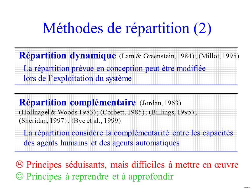 Marc Mersiol Méthodes de répartition (2) La répartition prévue en conception peut être modifiée lors de lexploitation du système Répartition dynamique