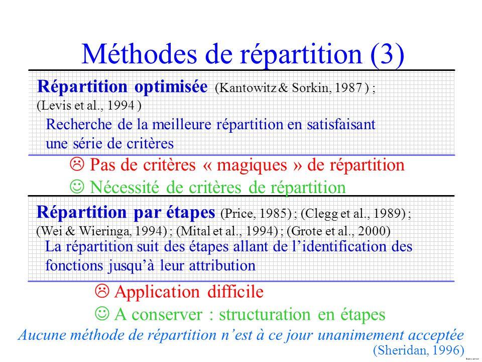 Marc Mersiol Méthodes de répartition (3) La répartition suit des étapes allant de lidentification des fonctions jusquà leur attribution Répartition pa