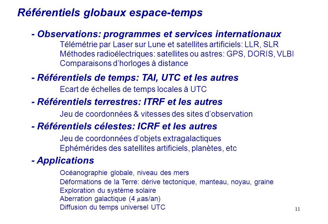11 Référentiels globaux espace-temps - Observations: programmes et services internationaux Télémétrie par Laser sur Lune et satellites artificiels: LLR, SLR Méthodes radioélectriques: satellites ou astres: GPS, DORIS, VLBI Comparaisons dhorloges à distance - Référentiels de temps: TAI, UTC et les autres Ecart de échelles de temps locales à UTC - Référentiels terrestres: ITRF et les autres Jeu de coordonnées & vitesses des sites dobservation - Référentiels célestes: ICRF et les autres Jeu de coordonnées dobjets extragalactiques Ephémérides des satellites artificiels, planètes, etc - Applications Océanographie globale, niveau des mers Déformations de la Terre: dérive tectonique, manteau, noyau, graine Exploration du système solaire Aberration galactique (4 as/an) Diffusion du temps universel UTC