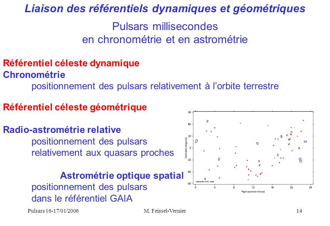 Pulsars 16-17/01/2006M.