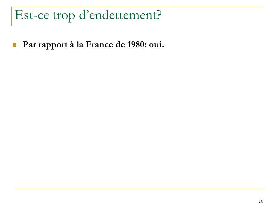 10 Est-ce trop dendettement? Par rapport à la France de 1980: oui.