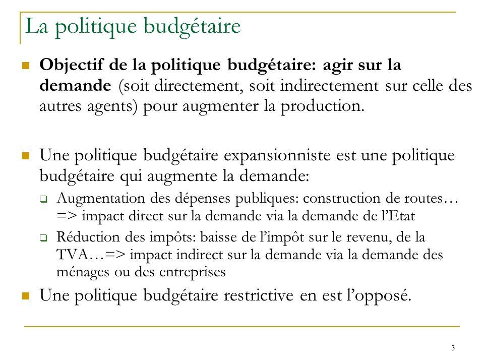 4 La politique budgétaire Grande leçon de léconomiste Keynes tirée de la crise économique des années 30: lorsquun pays traverse une récession économique lEtat doit intervenir pour soutenir la demande.