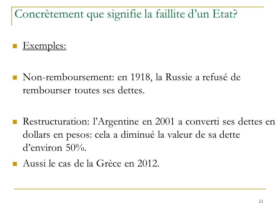 31 Concrètement que signifie la faillite dun Etat? Exemples: Non-remboursement: en 1918, la Russie a refusé de rembourser toutes ses dettes. Restructu