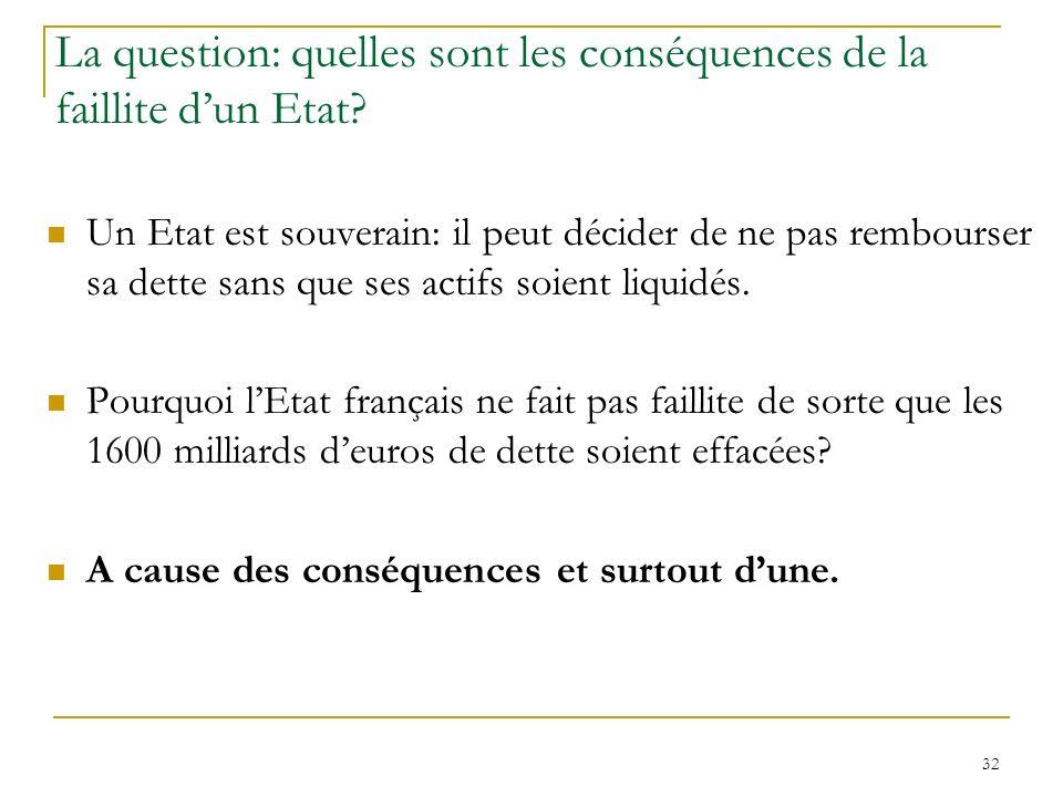 32 La question: quelles sont les conséquences de la faillite dun Etat? Un Etat est souverain: il peut décider de ne pas rembourser sa dette sans que s