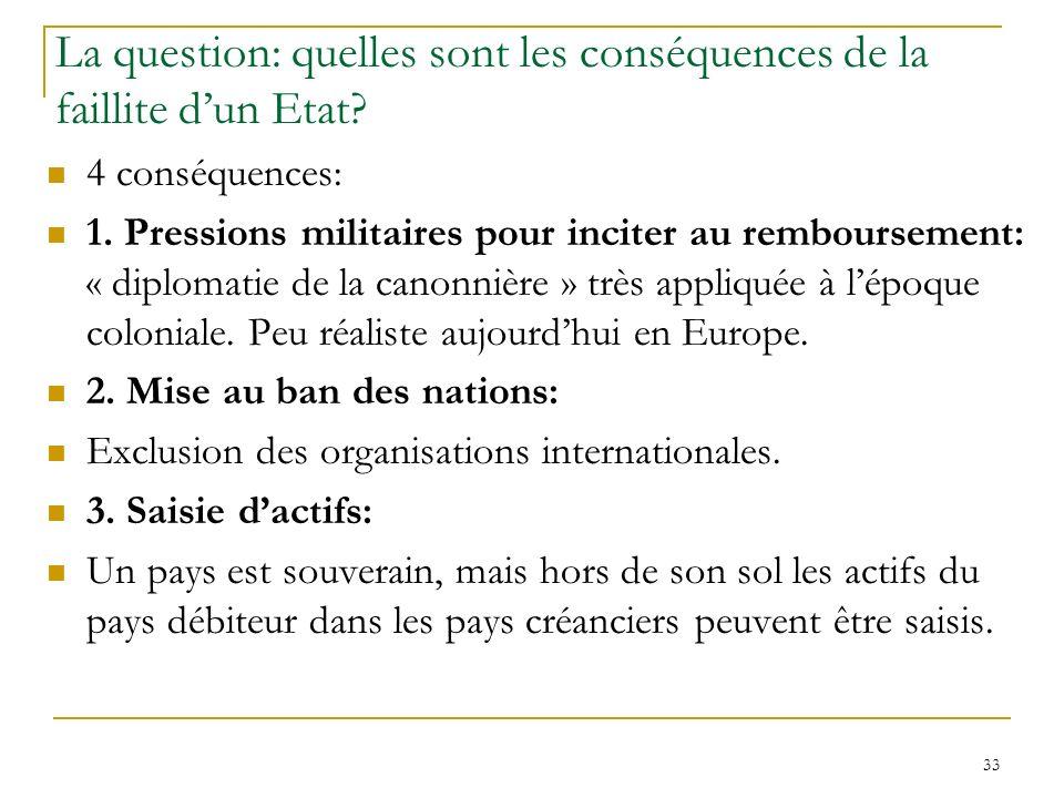 33 La question: quelles sont les conséquences de la faillite dun Etat? 4 conséquences: 1. Pressions militaires pour inciter au remboursement: « diplom