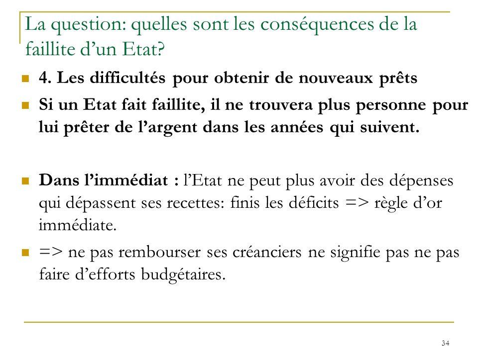 34 La question: quelles sont les conséquences de la faillite dun Etat? 4. Les difficultés pour obtenir de nouveaux prêts Si un Etat fait faillite, il