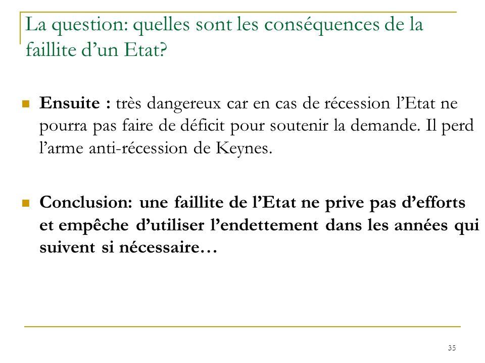 35 La question: quelles sont les conséquences de la faillite dun Etat? Ensuite : très dangereux car en cas de récession lEtat ne pourra pas faire de d