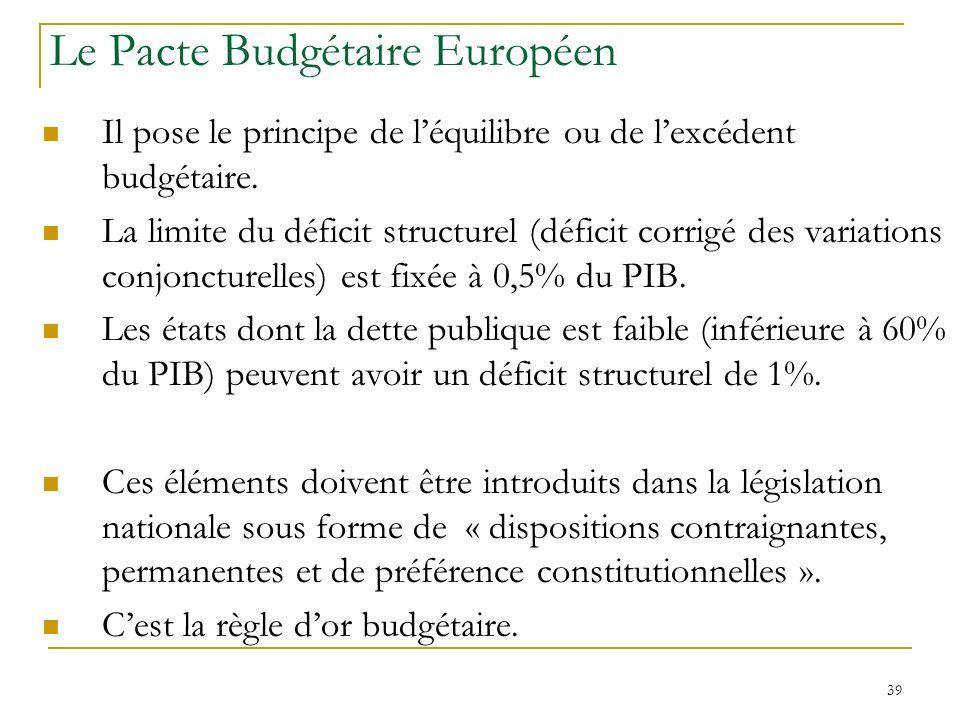39 Le Pacte Budgétaire Européen Il pose le principe de léquilibre ou de lexcédent budgétaire. La limite du déficit structurel (déficit corrigé des var