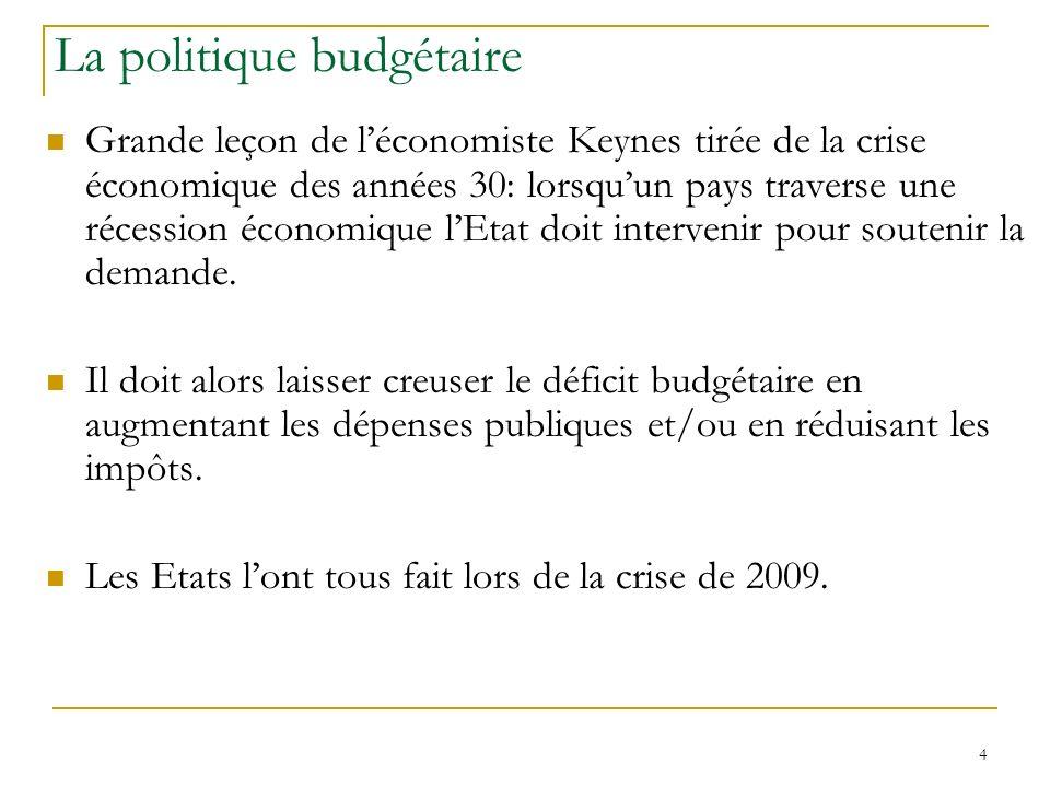4 La politique budgétaire Grande leçon de léconomiste Keynes tirée de la crise économique des années 30: lorsquun pays traverse une récession économiq