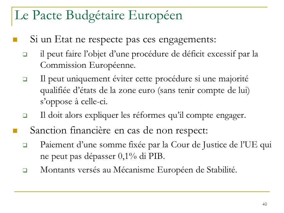 40 Le Pacte Budgétaire Européen Si un Etat ne respecte pas ces engagements: il peut faire lobjet dune procédure de déficit excessif par la Commission