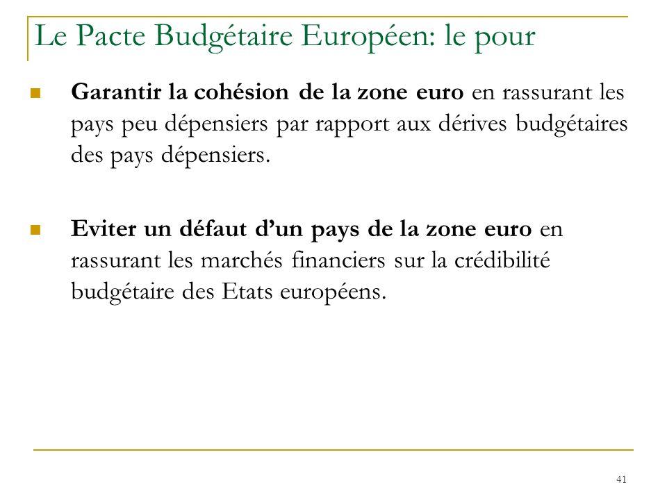 41 Le Pacte Budgétaire Européen: le pour Garantir la cohésion de la zone euro en rassurant les pays peu dépensiers par rapport aux dérives budgétaires