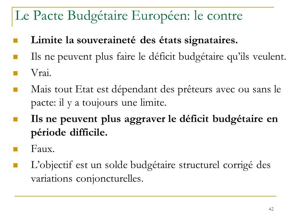 42 Le Pacte Budgétaire Européen: le contre Limite la souveraineté des états signataires. Ils ne peuvent plus faire le déficit budgétaire quils veulent