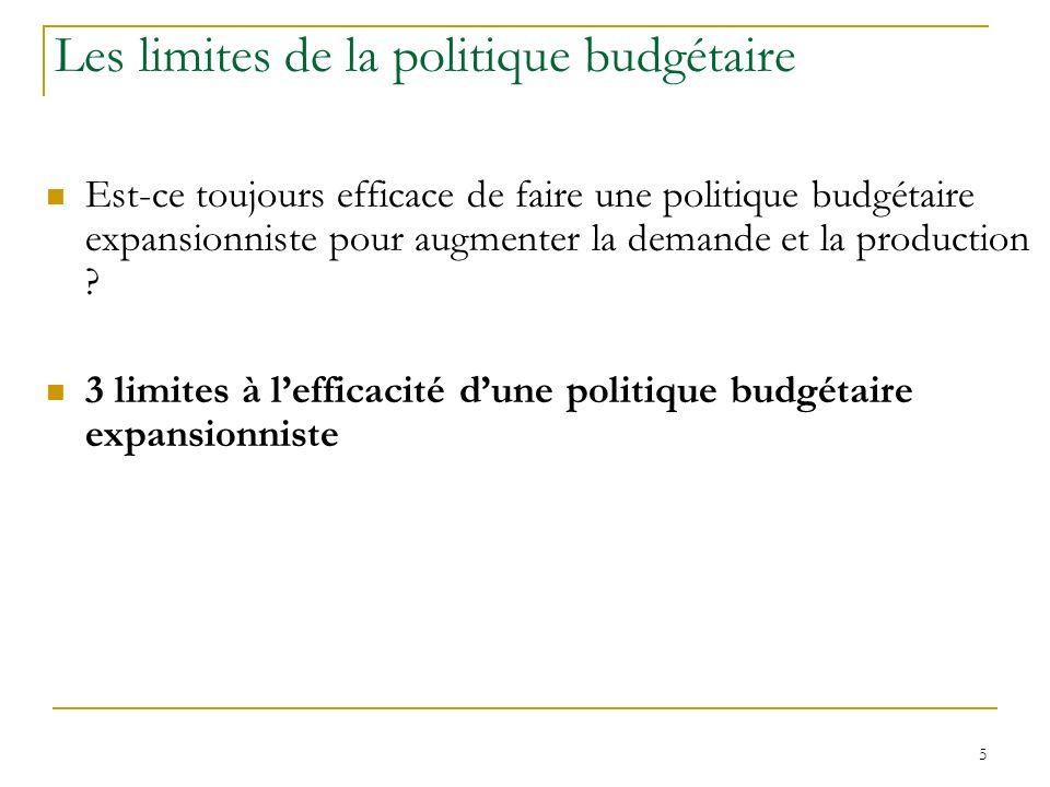 5 Les limites de la politique budgétaire Est-ce toujours efficace de faire une politique budgétaire expansionniste pour augmenter la demande et la pro