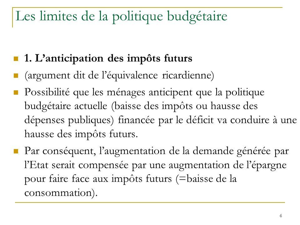 6 Les limites de la politique budgétaire 1. Lanticipation des impôts futurs (argument dit de léquivalence ricardienne) Possibilité que les ménages ant