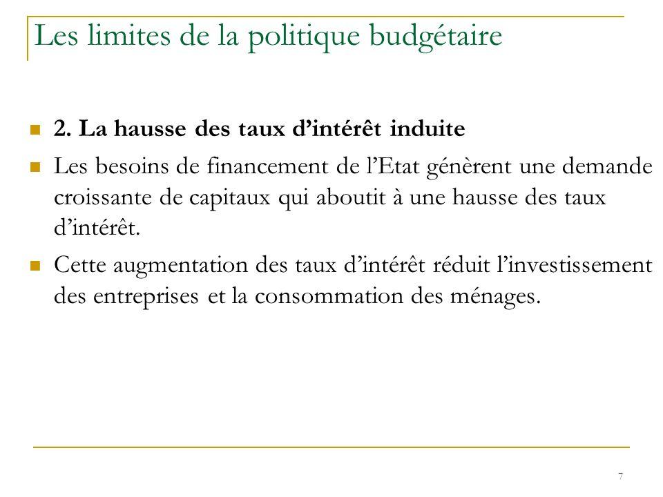 7 Les limites de la politique budgétaire 2. La hausse des taux dintérêt induite Les besoins de financement de lEtat génèrent une demande croissante de