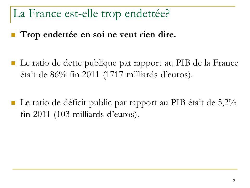 9 La France est-elle trop endettée? Trop endettée en soi ne veut rien dire. Le ratio de dette publique par rapport au PIB de la France était de 86% fi