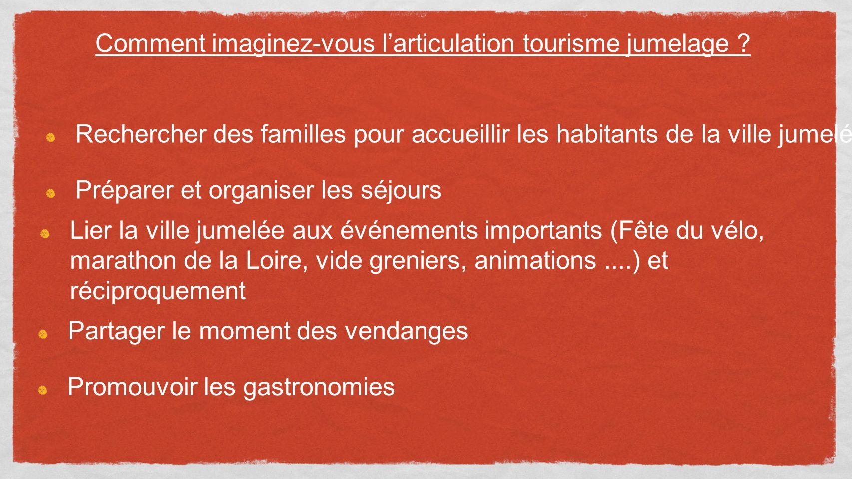 Comment imaginez-vous larticulation tourisme jumelage .