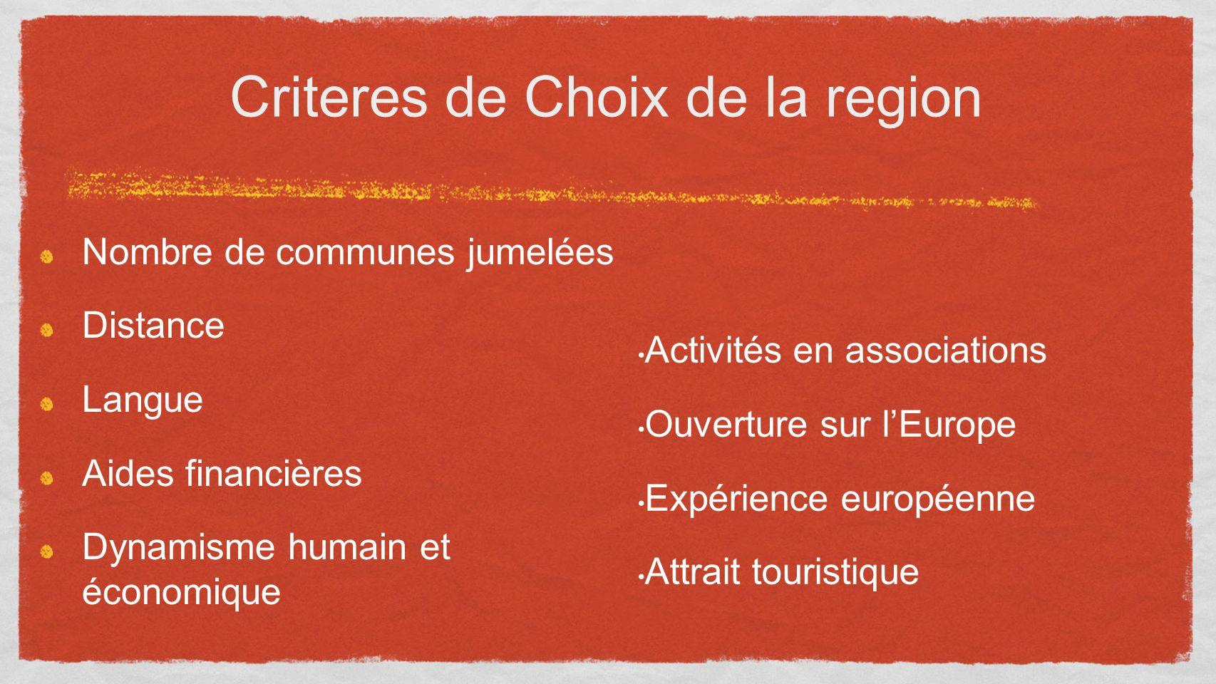 Criteres de Choix de la region Nombre de communes jumelées Distance Langue Aides financières Dynamisme humain et économique Activités en associations Ouverture sur lEurope Expérience européenne Attrait touristique