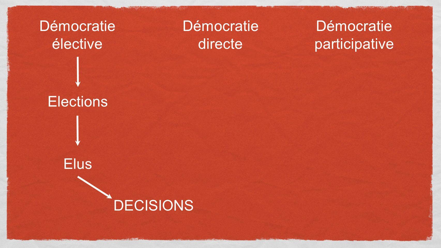 Démocratie élective Démocratie directe Démocratie participative Elections Elus DECISIONS Consultation directe