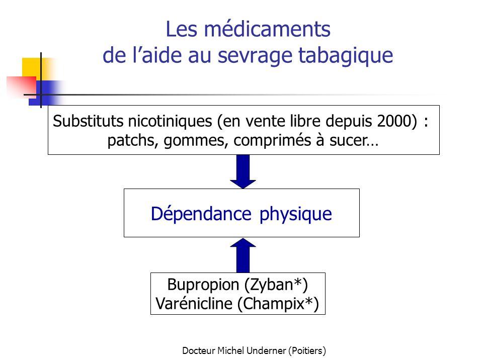 Docteur Michel Underner (Poitiers) Les médicaments de laide au sevrage tabagique Dépendance physique Substituts nicotiniques (en vente libre depuis 20