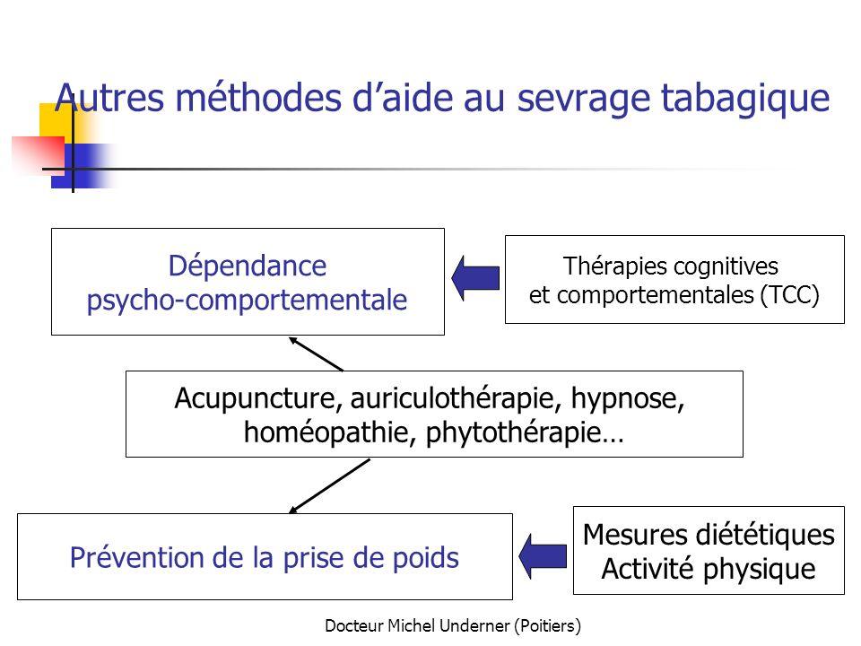Docteur Michel Underner (Poitiers) Autres méthodes daide au sevrage tabagique Dépendance psycho-comportementale Prévention de la prise de poids Mesure