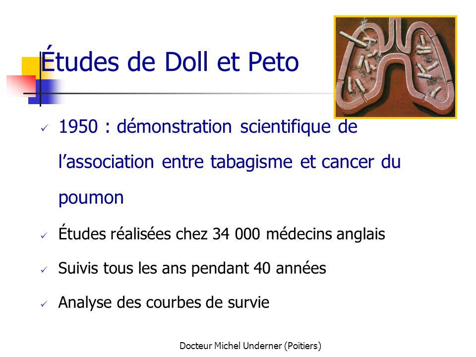 Docteur Michel Underner (Poitiers) Études de Doll et Peto 1950 : démonstration scientifique de lassociation entre tabagisme et cancer du poumon Études