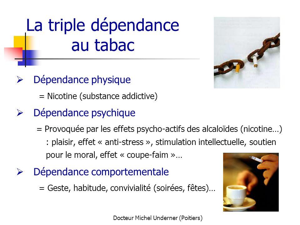 Docteur Michel Underner (Poitiers) Dépendance physique Les « shoots » de nicotine La cigarette est une « seringue à nicotine » En fumant, la nicotine arrive au cerveau en 7 à 10 secondes (= très rapidement !) => Pics (ou « shoots ») de nicotine (sang et cerveau) => Dépendance et syndrome de sevrage (manque) : irritabilité, anxiété, dépression…