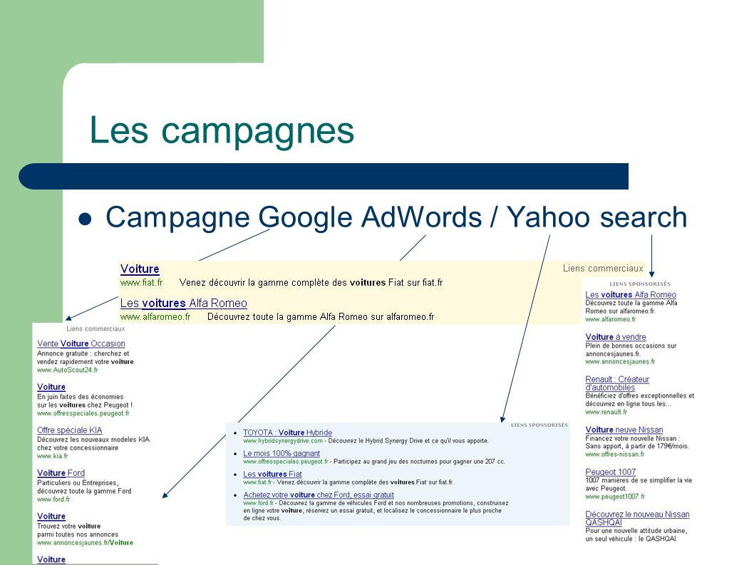 Campagne Google AdWords / Yahoo search Les campagnes