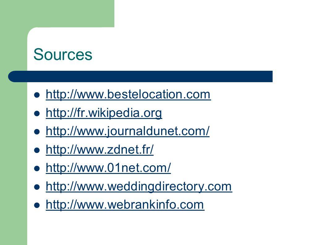Sources http://www.bestelocation.com http://fr.wikipedia.org http://www.journaldunet.com/ http://www.zdnet.fr/ http://www.01net.com/ http://www.weddin