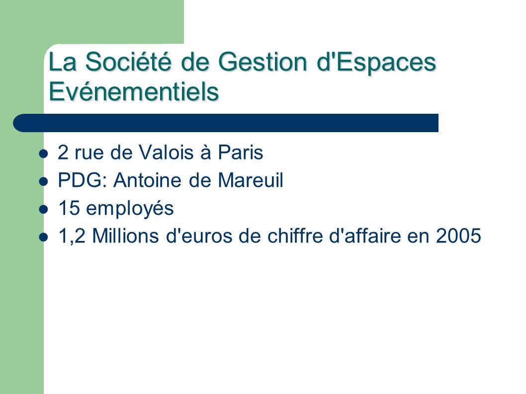 La Société de Gestion d'Espaces Evénementiels 2 rue de Valois à Paris PDG: Antoine de Mareuil 15 employés 1,2 Millions d'euros de chiffre d'affaire en