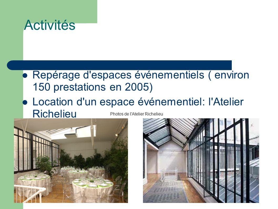 Activités Repérage d'espaces événementiels ( environ 150 prestations en 2005) Location d'un espace événementiel: l'Atelier Richelieu Photos de l'Ateli