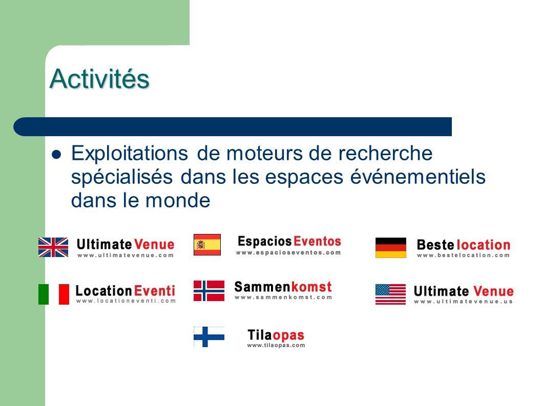 Activités Exploitations de moteurs de recherche spécialisés dans les espaces événementiels dans le monde