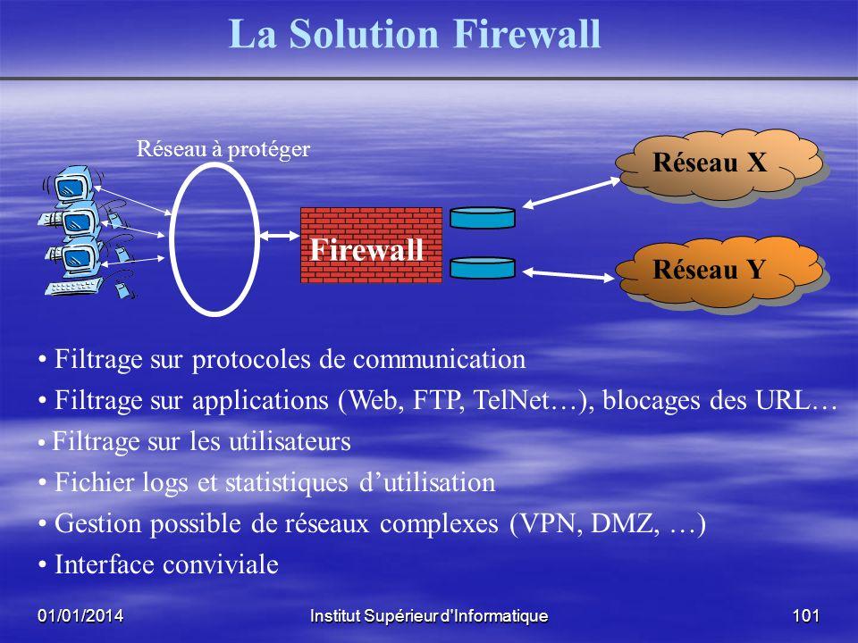 01/01/2014Institut Supérieur d'Informatique100 Que peut faire un Firewall Un Firewall est au centre des décisions de sécurité Un Firewall est au centr