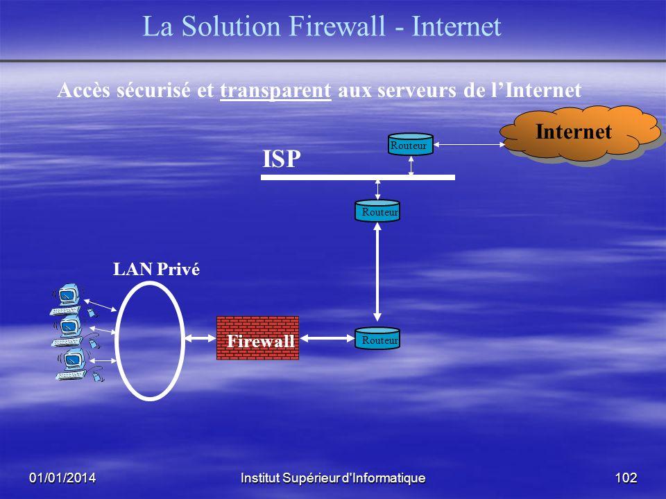 01/01/2014Institut Supérieur d'Informatique101 Réseau Y Réseau à protéger La Solution Firewall Filtrage sur protocoles de communication Filtrage sur a