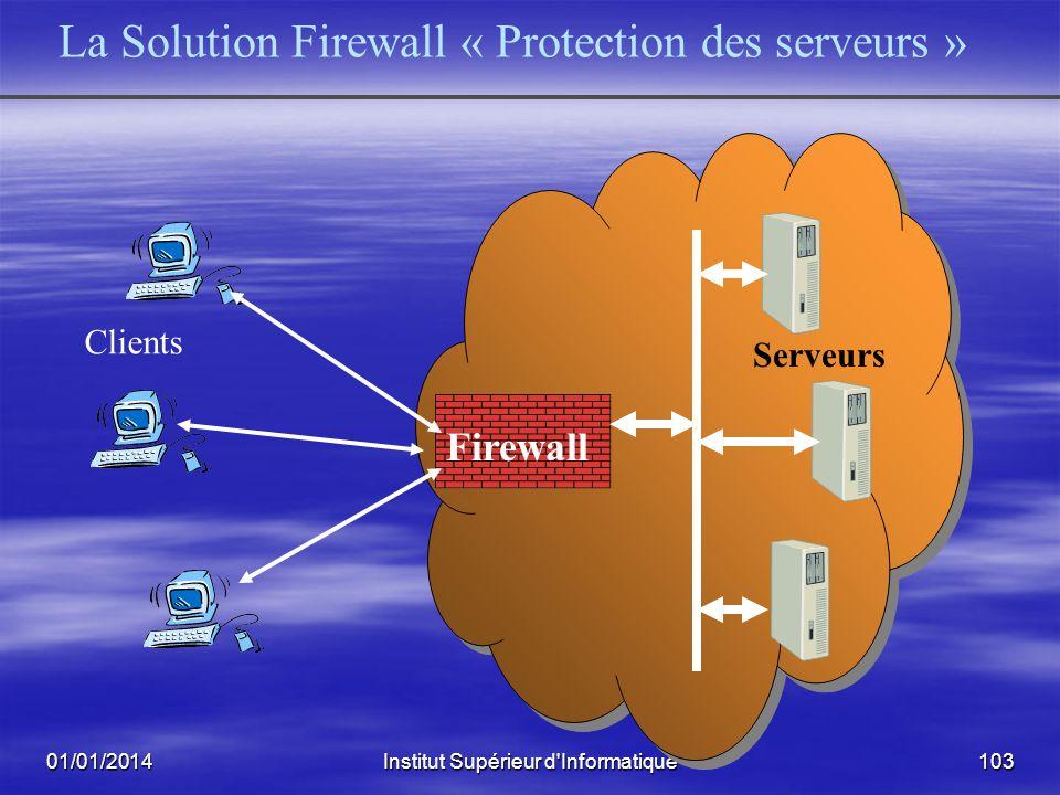 01/01/2014Institut Supérieur d'Informatique102 Internet LAN Privé La Solution Firewall - Internet Firewall ISP Routeur Accès sécurisé et transparent a