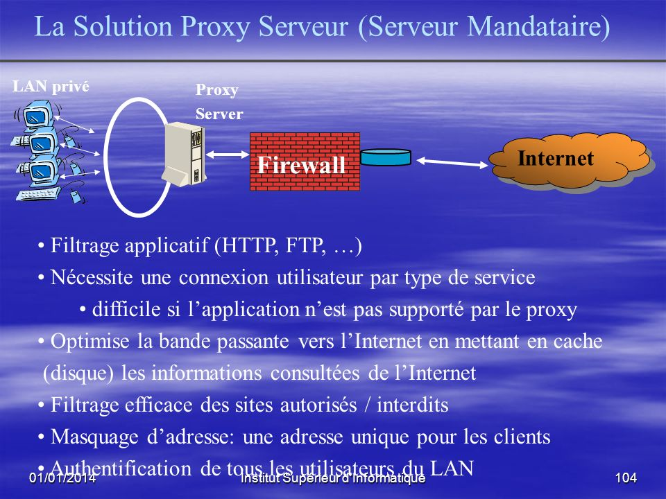01/01/2014Institut Supérieur d'Informatique103 La Solution Firewall « Protection des serveurs » Firewall Serveurs Clients