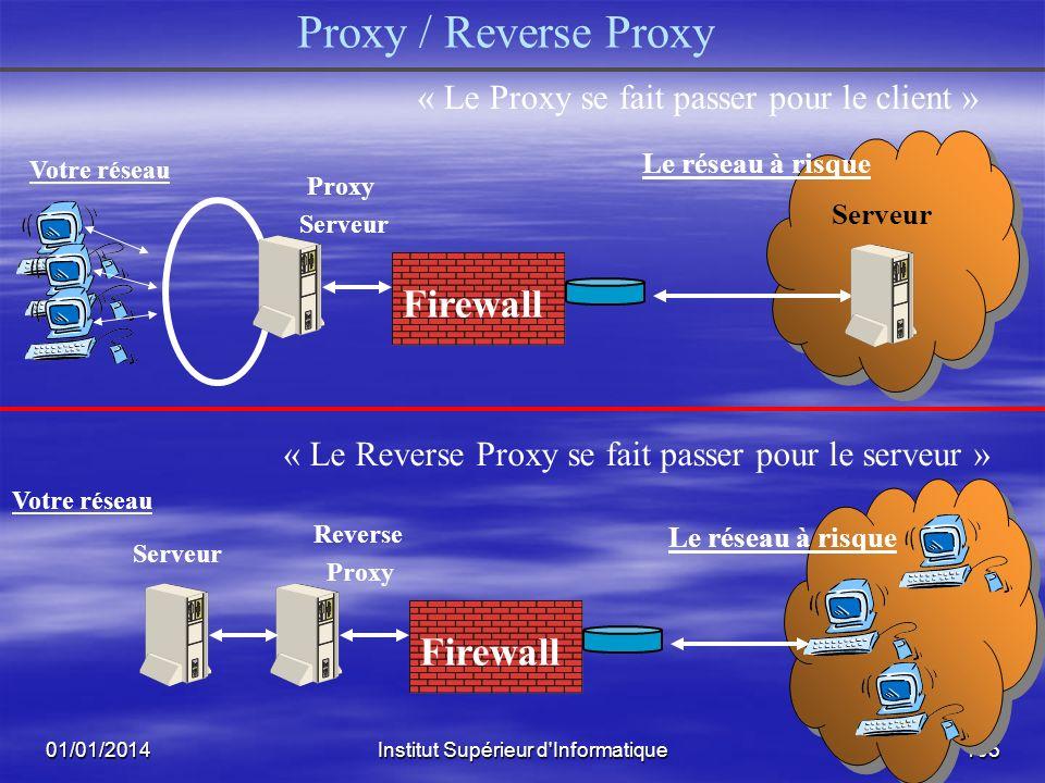 01/01/2014Institut Supérieur d'Informatique104 La Solution Proxy Serveur (Serveur Mandataire) Internet Firewall Proxy Server LAN privé Filtrage applic