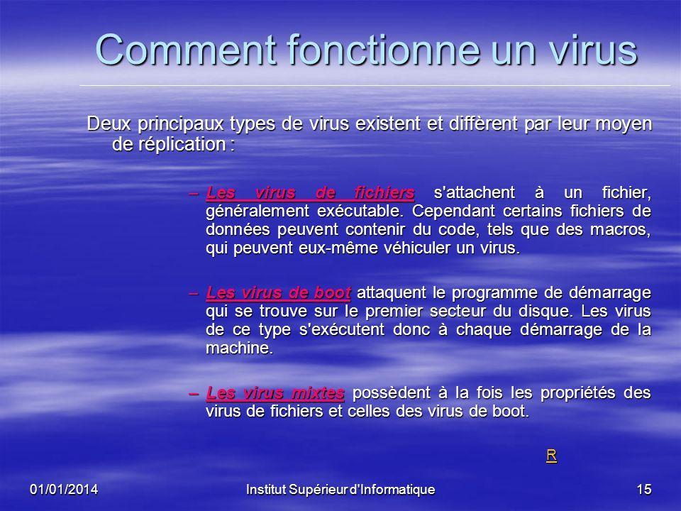 01/01/2014Institut Supérieur d'Informatique14 Les virus en Informatique Définitions Définitions Qu'est-ce qu'un virus ? Qu'est-ce qu'un virus ? Qu'est