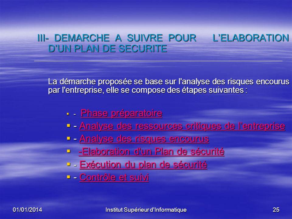 01/01/2014Institut Supérieur d'Informatique24 LA SECURITE DES SYSTEMES INTELLIGENTS FIN DE LEXPOSE _--------- MERCI