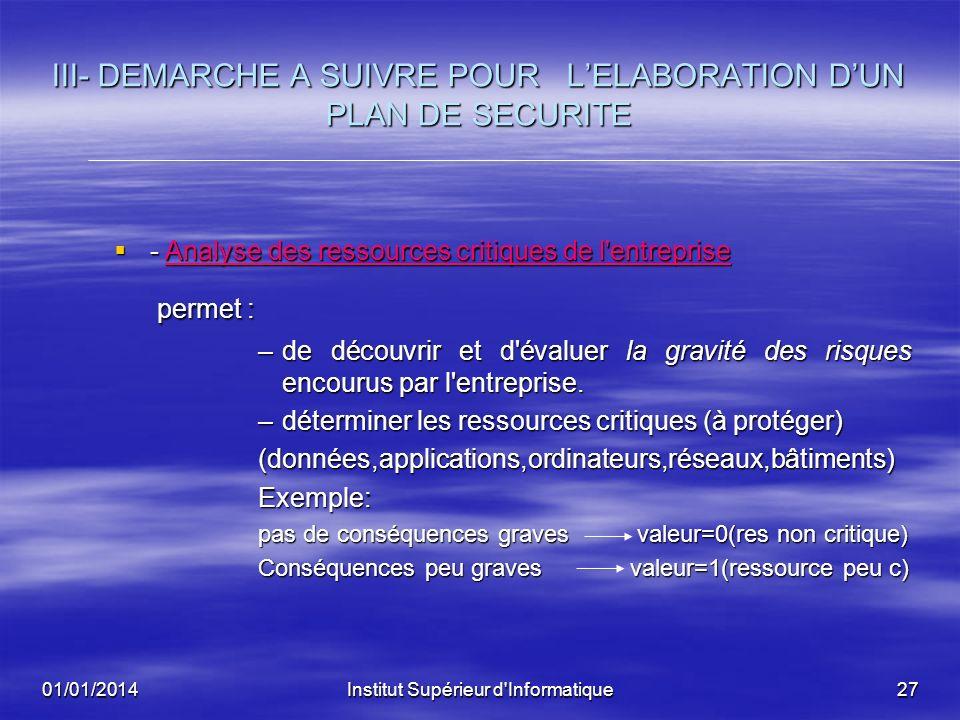 01/01/2014Institut Supérieur d'Informatique26 III- DEMARCHE A SUIVRE POUR LELABORATION DUN PLAN DE SECURITE - Phase préparatoire - Phase préparatoire