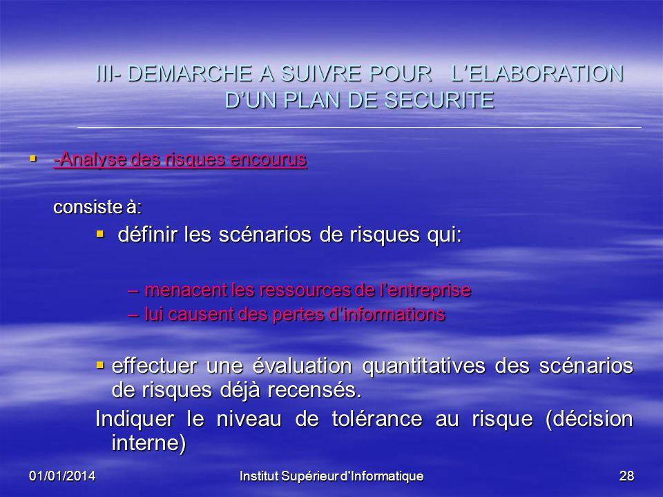 01/01/2014Institut Supérieur d'Informatique27 III- DEMARCHE A SUIVRE POUR LELABORATION DUN PLAN DE SECURITE - Analyse des ressources critiques de l'en
