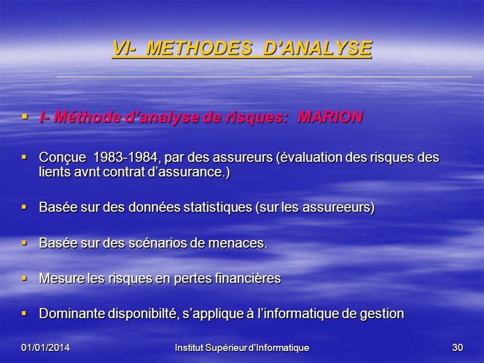 01/01/2014Institut Supérieur d'Informatique29 III- DEMARCHE A SUIVRE POUR Suite LELABORATION DUN PLAN DE SECURITE -Elaboration d'un Plan de sécurité -