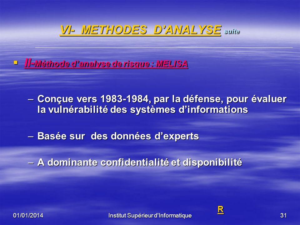 01/01/2014Institut Supérieur d'Informatique30 VI- METHODES DANALYSE VI- METHODES DANALYSE I- Méthode danalyse de risques: MARION I- Méthode danalyse d