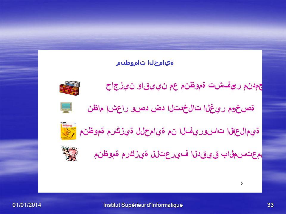 01/01/2014Institut Supérieur d'Informatique32